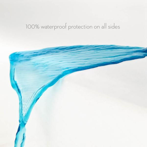 Picture of ENCASEMENT HD FULL MATTRESS PROTECTOR