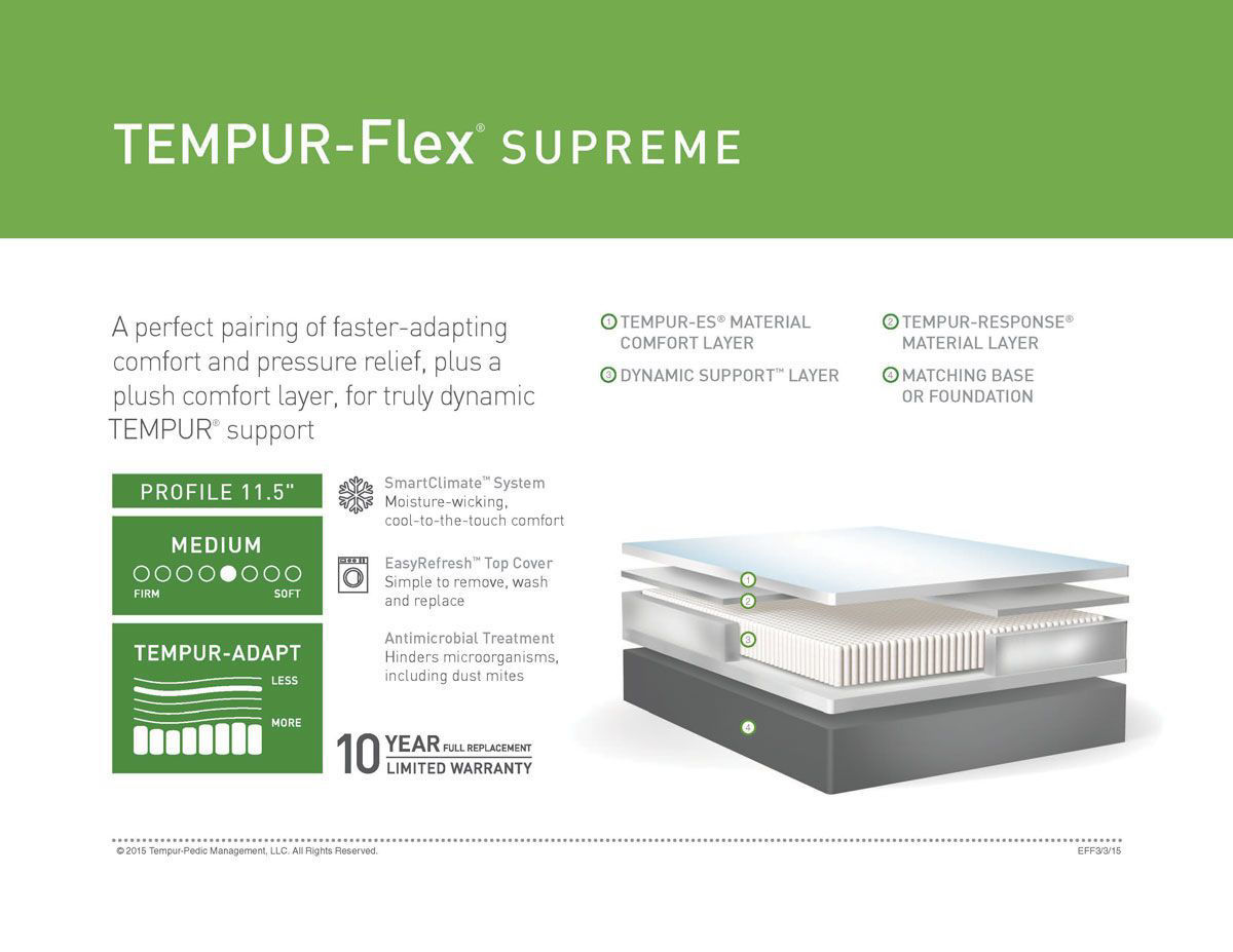 Picture of TEMPUR-FLEX SUPREME QUEEN